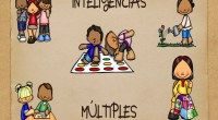 INTELIGENCIAS MÚLTIPLES documento con recursos muy interesante Flipped Classroom, Disney Characters, Fictional Characters, Comics, Learning Activities, Math Test, Multiple Intelligences, Cartoons, Fantasy Characters