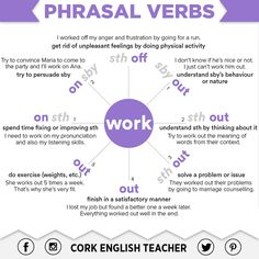 Phrasal Verbs with WORK!