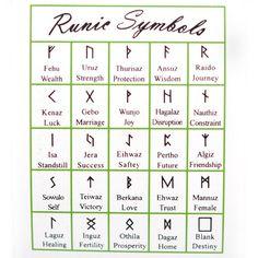 Hematite Gemstone Engraved Elder Futhark Rune Symbols