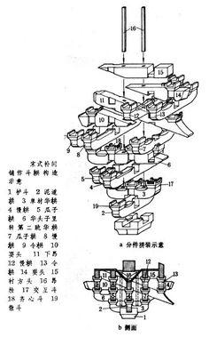 斗拱 | 中国古代建筑的根基和精华