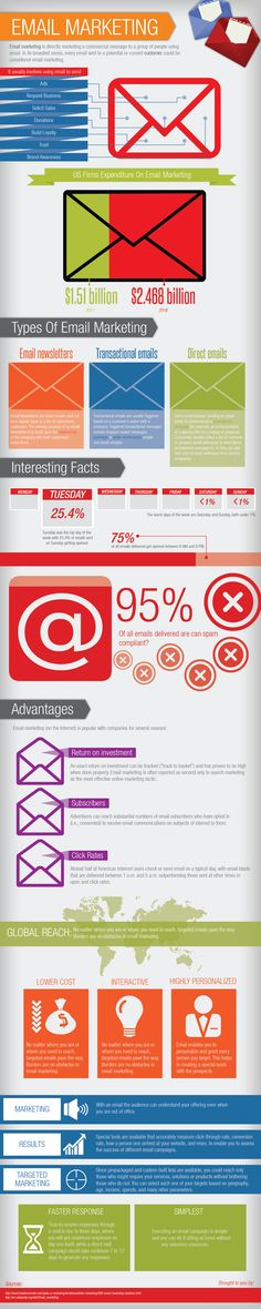 Most Effective Advertising Online In 2012 [Infographic]    SOCIAL MEDIA   1 Week Ago By Richard Darell