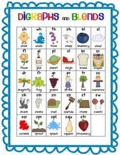 Digraphs and Blends Galore! Freebie!