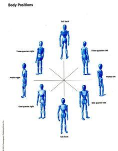 body-positions-diagram.jpg (1139×1456)