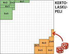 Simppelit noppapelit esiopetukseen tai helpoksi aivojumpaksi Math Games, Maths, Math For Kids, Thinking Skills, Elementary Math, Multiplication, School Fun, Kids Education, Speech Therapy