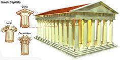 Clamp architecture