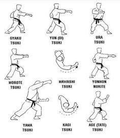 The Basics Of Judo – Martial Arts Techniques Martial Arts Workout, Martial Arts Training, Boxing Workout, Judo, Shotokan Karate Kata, Jiu Jutsu, Goju Ryu Karate, Thai Boxe, Kyokushin Karate
