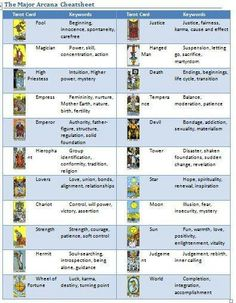 Tarot cheat sheet