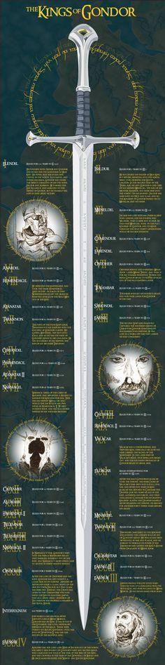 Kings of Gondor by Pyzi on deviantart