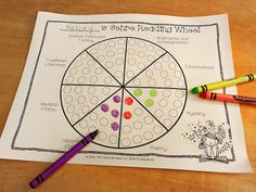 Reading Genre Wheel  Hi from The Classroom Nook! Do you have students that you ALWAYS notice reading the same types of books? Encourage them to read more variety by having your students use a genre wheel. Students keep track of the different genres they are reading by coloring in a circle on their genre wheel. This wheel also provides a quick assessment for the teacher to see what types of books their students are reading. Learn how to use this in your classroomhere(and learn where you can…
