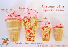 How to bake cupcakes in an ice cream cone.  Great post.