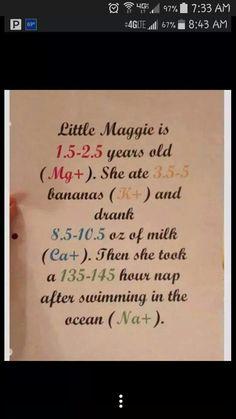 Electrolyte values Nursery rhyme. Lol.