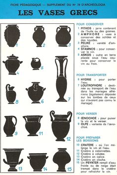 Typologie des vases grecs – Arrête ton char Ancient Greek Architecture, Cultural Architecture, Greek History, Art History, Greek Mythology Gods, Classical Greece, Greek Pottery, Greek Art, Sculpture Clay