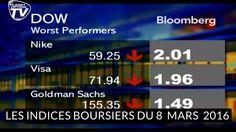 Les indices boursiers du 8 mars 2016
