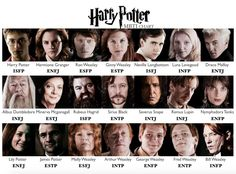 Scribbling In The Dark — Harry Potter MBTI Character Chart Breaking away from mbti stereotypes. Here are the Harry Potter characters and their mbti types.