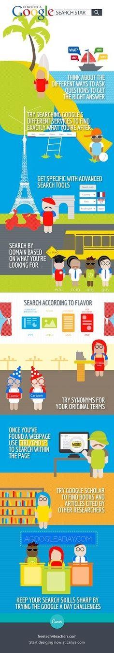 39 #Incredibly Useful Infographics for Students ... | Skills ...