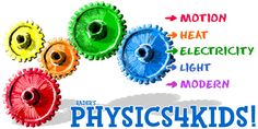 Physics course covers the six topics above. Readings and quizzes; nothing to download, just enjoy