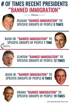 The Reality......is other POTUS, besides Trump banned  individuals from other countries .