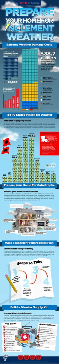 Are you prepared for spring storms? RE/MAX has created a pin-tastic infographic to help you prepare your home for inclement weather. Are you 'In the Know'?