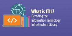 What Is ITIL? Decoding the Information Technology Infrastructure Library Technology Infrastructure, It Management, Decoding, Information Technology, Learning, Tips, Youtube, Facebook, Group