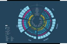 Infoporn: WIRED handpicks the web's best infographics