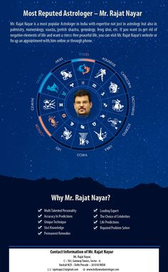 Most Reputed Astrologer - Mr. Rajat Nayar