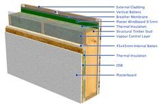 timber frame details - Google Search