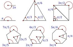 Image result for radians