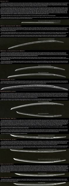 Japanese sword shapes and their history.