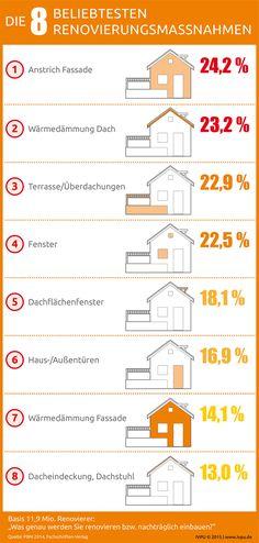 1000 images about grafiken und statistiken on pinterest dortmund hannover and berlin. Black Bedroom Furniture Sets. Home Design Ideas