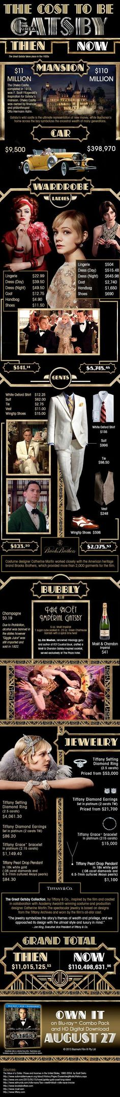 Interesting to teach with the Gatsby. expect maybe Daisy's lingerie. Exclusive: From Gatsby's Mansion to Daisy's Lingerie, The Great Gatsby's Cost-of-Living in 2013 Dollars Great Gatsby Party, Gatsby Theme, Gatsby Style, The Great Gatsby Movie, 1920s Party, 1920s Wedding, Party Wedding, Wedding Ideas, American Literature