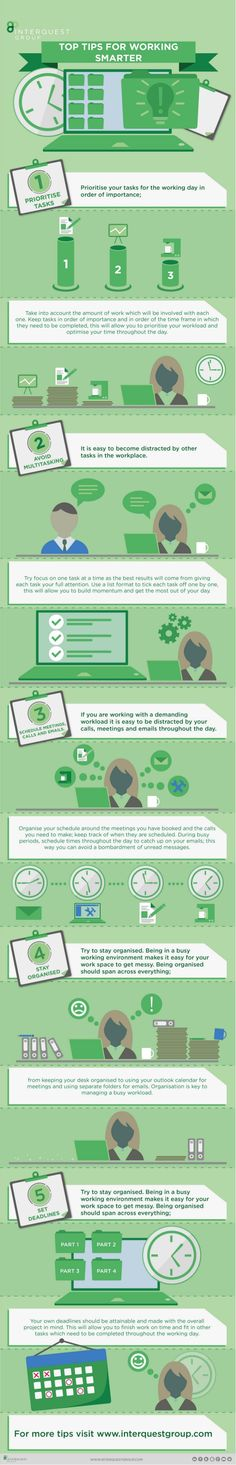 TOP TIPS FOR WORKING SMARTER                                  Prioritise your tasks for the working day in order of import...