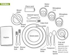 how to set table for formal dining by christie.cox.378