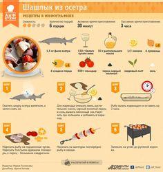 Рецепты сочного шашлыка (инфографика)