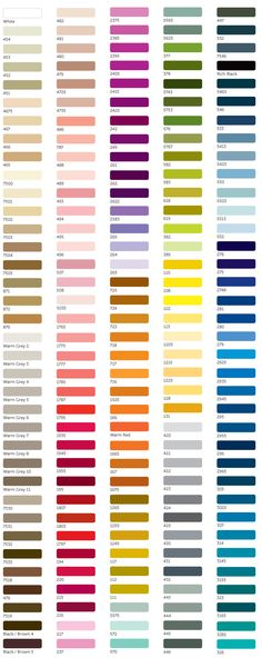 Choosing art colours - Pantone Matching System