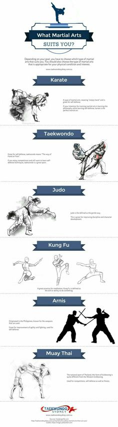 Which are the Best Martial Arts for Weight Loss? Which are the Best Martial Arts for Weight Loss? – Weightloss Meme – – Which are the Best Martial Arts for Weight Loss? Weightloss Meme Which are the Best Martial Arts for Weight Los Self Defense Martial Arts, Best Martial Arts, Martial Arts Styles, Martial Arts Techniques, Self Defense Techniques, Martial Arts Workout, Martial Arts Training, Mixed Martial Arts, Taekwondo Techniques