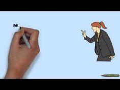 Checklista för en språkutvecklande lektion - YouTube