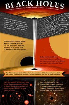 I love studying Black holes