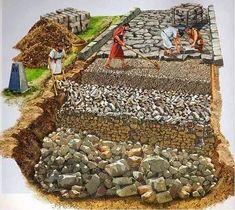 How roads were built in Ancient Rome Ancient Rome, Ancient Greece, Ancient History, Architecture Antique, Roman Architecture, Rome Antique, Roman Roads, Roman Britain, Roman Legion