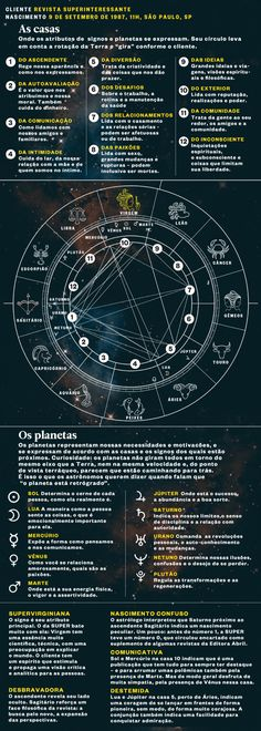 Verdades inconvenientes sobre astrologia - Superinteressante σq vcѕ αchαrαm díѕѕσ αí αmσrαѕ є αmσrєѕ? Wicca Witchcraft, Magick, Book Of Shadows, Occult, Virgo, Astrology Zodiac, Reiki, Cosmos, Zodiac Signs