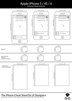 The iPhone / iPad Cheat Sheet for UI Designers on