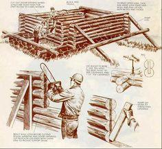 Build Your Own Log Cabin - Projects for men