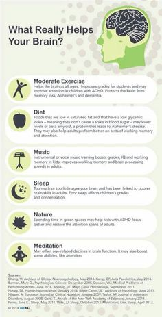 What Really Helps Your Brain? (Happy to pin for other sites, but you should also check out my page: greenwoodcounseli. Health Facts, Health And Nutrition, Health Tips, Health And Wellness, Health Care, Healthy Brain, Brain Health, Healthy Mind, Dental Health