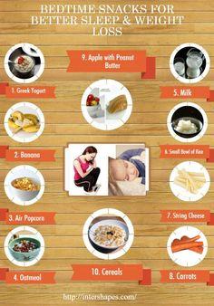 Bedtime Snacks for   better Sleep and Weight loss  #weightloss #bedtimesnacks #weightloss #weightlosssnacks #nightsnacks