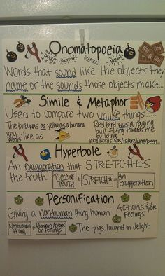 Figurative Language Anchor Chart by ofelia. Fun for the grade Lost Colony stories! Teaching Language Arts, Teaching Writing, Teaching English, Teaching Aids, English Grammar, English Language, Ela Anchor Charts, Reading Anchor Charts, Colegio Ideas