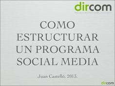 How to structure an Social Media program?