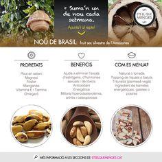 Infografies   ets el que menges