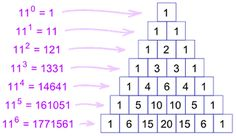 pascals triangle powers 11