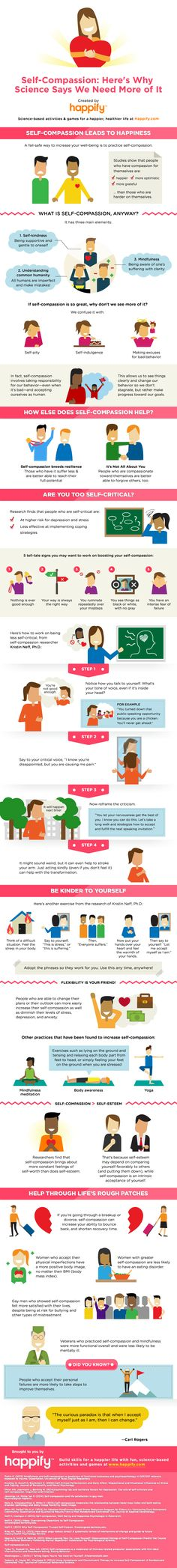 """With all the focus on love for others this Holiday Season, it's important to remember that a healthy relationship with yourself is just as important.  Happify's infographic, """"Self-Compassion: Here's Why Science Says We Need More of It,"""" presents ways to be kinder to yourself and tips to identify/reduce self-criticism."""