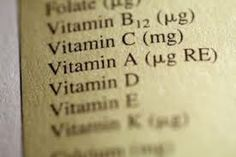 Different Vitamins used in Iv Cocktails