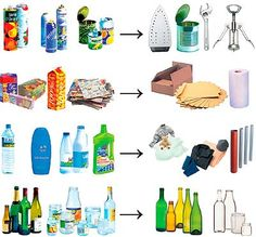 Exemples du recyclage